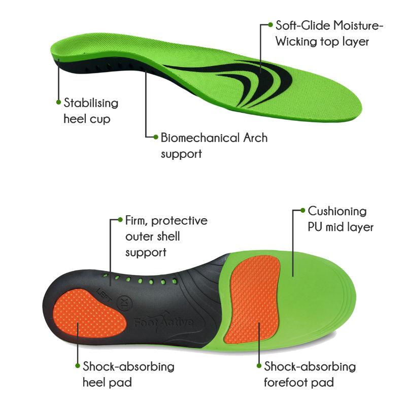 5cea7e14 Footactive Sports Insoles - ShoeInsoles.co.uk